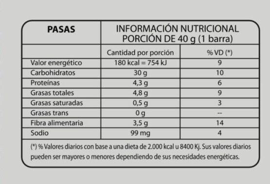 Caja 18 Unidades de Barras de Cereales FIT sin Azucar ni conservantes 7