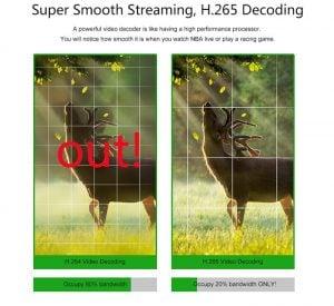 TV BOX V88 SCISHION Smart 4K Android Quad Core 44
