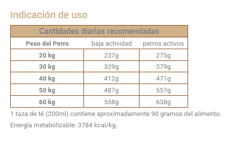 Alimento para Perros Frost Adulto LB 15+2 kg 3