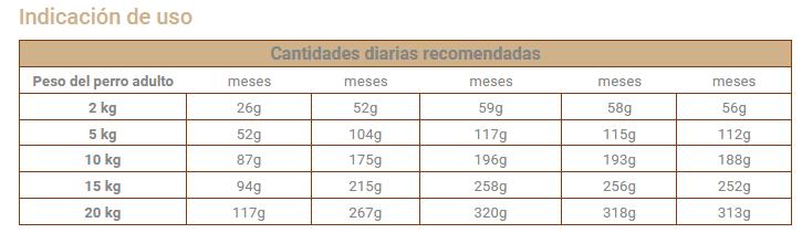 Alimento para Perros Frost Puppy SB 7.5kg 3