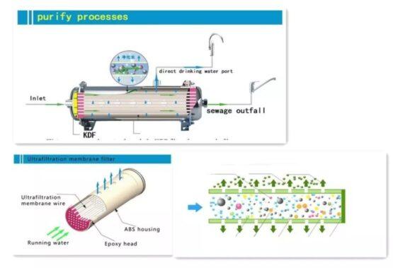 Sistema Filtro Purificador De Agua Para Toda La Casa CL2600 5