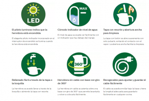 Jarra Electrica Philips Daily Collection 1.7 Lts Acero Inoxidable 9