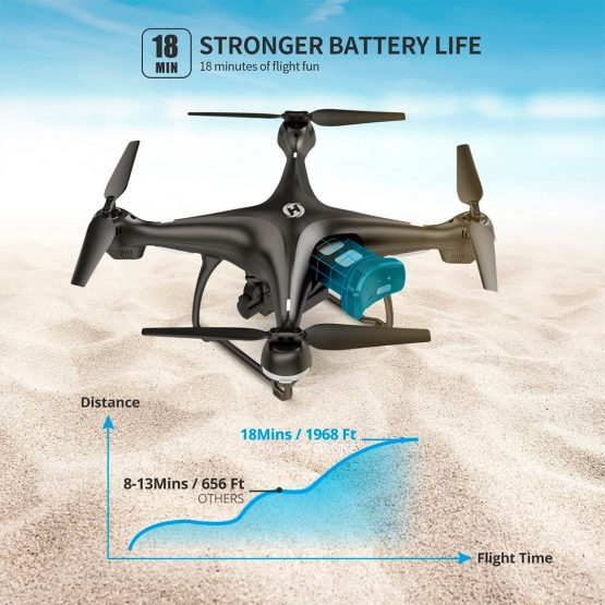 Drone Holy Stone Hs100 2k Camara Wifi Gps 18min 10